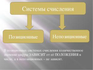 Системы счисления Позиционные Непозиционные В позиционных системах счисления