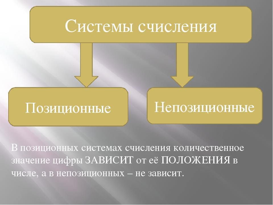 Системы счисления Позиционные Непозиционные В позиционных системах счисления...