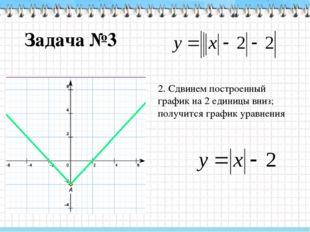 Задача №3 3. Часть графика, расположенную ниже оси х, заменим её «зеркальным