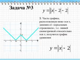 Задача №3 4. Сдвинем построенный график на 2 единицы вниз; получим график ура