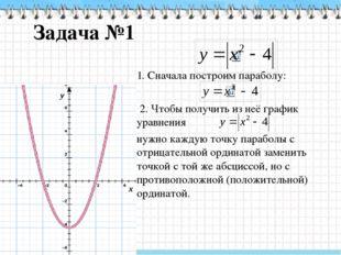 Задача №1 Часть параболы, расположенной ниже оси х, нужно заменить линией, си