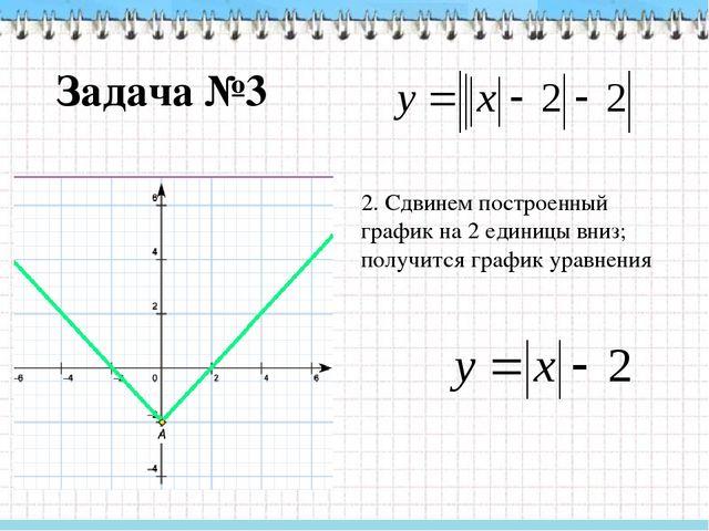 Задача №3 3. Часть графика, расположенную ниже оси х, заменим её «зеркальным...