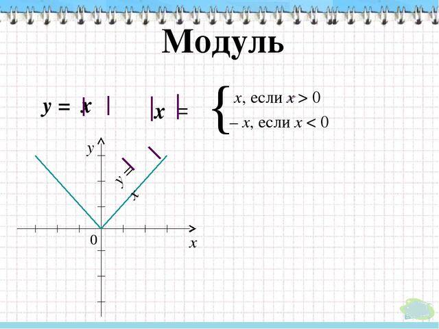 Задача №1 1. Сначала построим параболу: 2. Чтобы получить из неё график уравн...