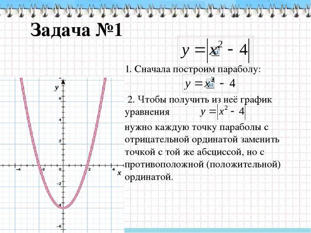 Задача №1 Часть параболы, расположенной ниже оси х, нужно заменить линией, си...