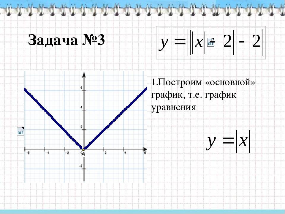 Задача №3 2. Сдвинем построенный график на 2 единицы вниз; получится график у...