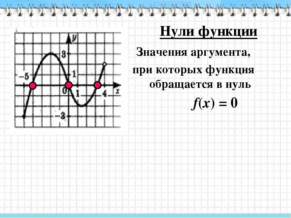 Промежутки знакопостоянства функции Промежутки, в которых функция f(x) > 0 П...