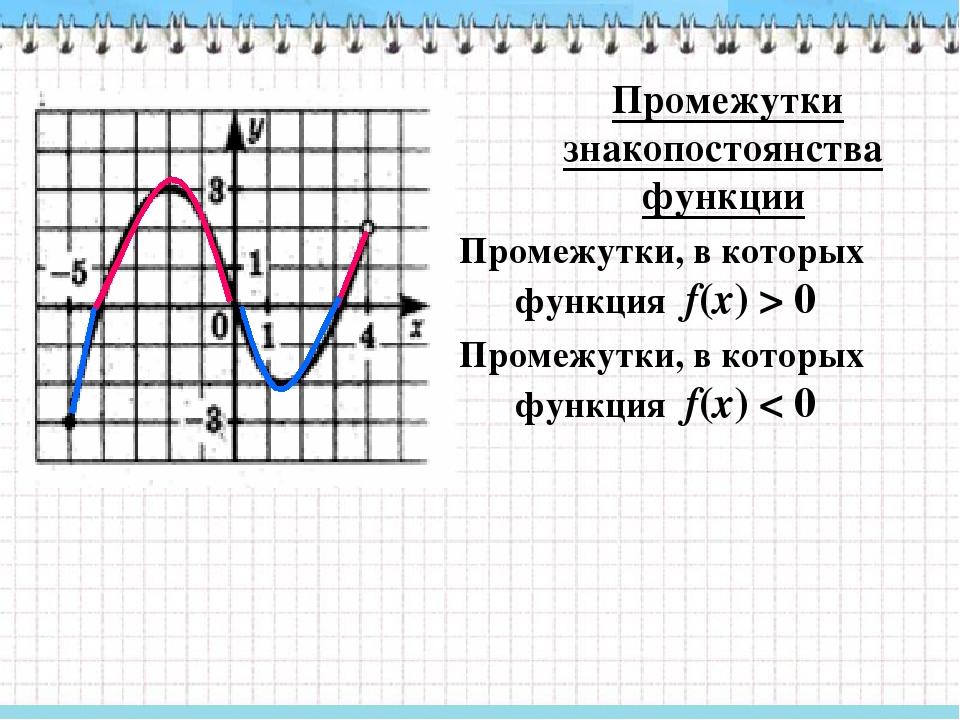 Наибольшее и наименьшее значения функции fнаиб.=8, при x=–2 fнаим.=–2, при x=1