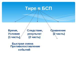 Время, Следствие, Сравнение Условие результат (2 часть) (1 часть) (2 часть)