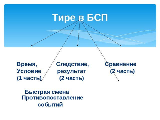 Время, Следствие, Сравнение Условие результат (2 часть) (1 часть) (2 часть)...