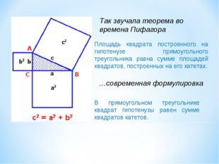 Так звучала теорема во времена Пифагора Площадь квадрата построенного на гипо