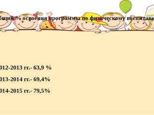 Общий % освоения программы по физическому воспитанию 2012-2013 гг.- 63,9 % 20