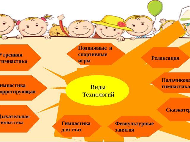 Подвижные и спортивные игры Гимнастика для глаз Дыхательная гимнастика Сказк...