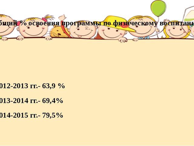 Общий % освоения программы по физическому воспитанию 2012-2013 гг.- 63,9 % 20...