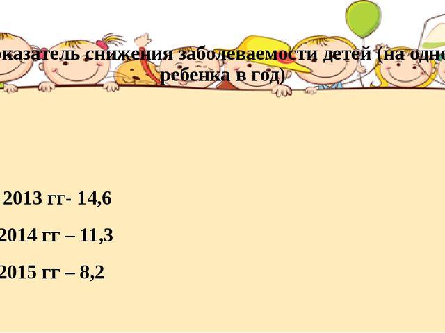 Показатель снижения заболеваемости детей (на одного ребенка в год) 2013 гг-...