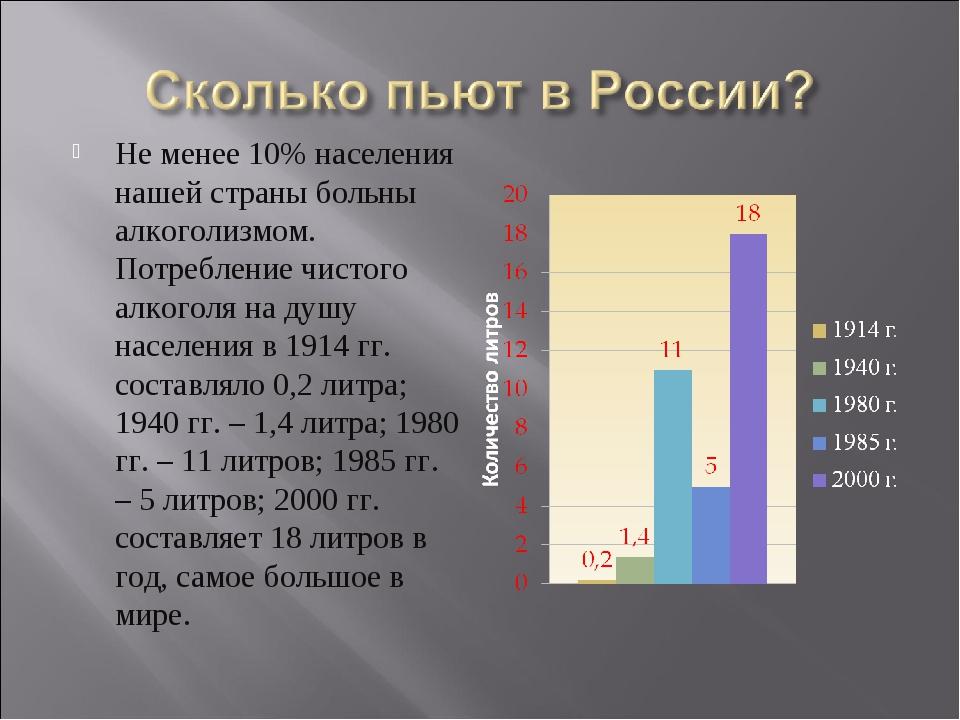 Не менее 10% населения нашей страны больны алкоголизмом. Потребление чистого...