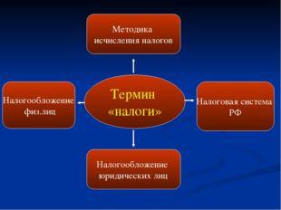 Термин «налоги» Методика исчисления налогов Налогообложение юридических лиц Н