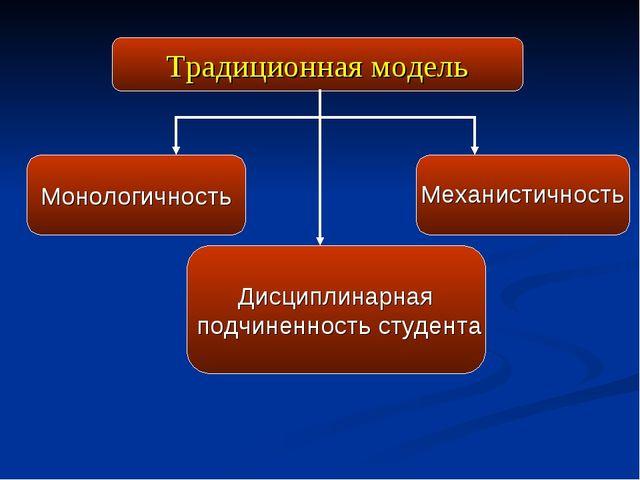 Традиционная модель Монологичность Механистичность Дисциплинарная подчиненно...