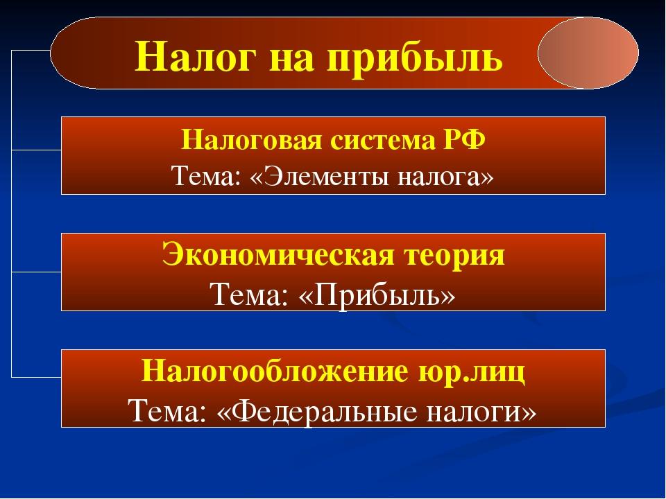 Налог на прибыль Налоговая система РФ Тема: «Элементы налога» Экономическая т...