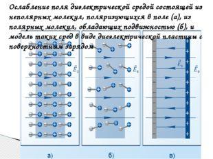 Ослабление поля диэлектрической средой состоящей из неполярных молекул, поляр