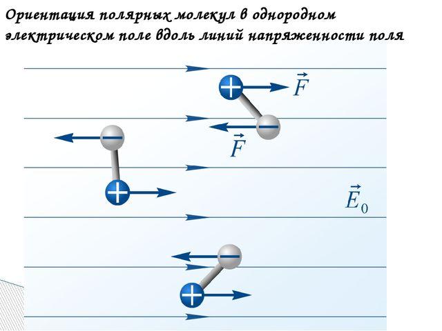 Ориентация полярных молекул в однородном электрическом поле вдоль линий напря...