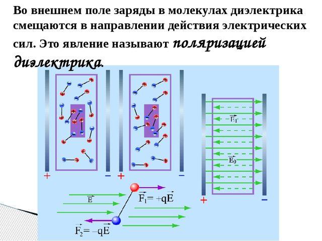 Во внешнем поле заряды в молекулах диэлектрика смещаются в направлении действ...