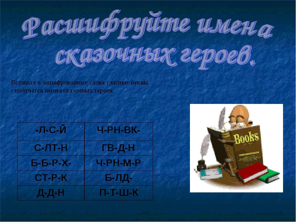 Вставьте в зашифрованные слова гласные буквы, получатся имена сказочных геро...