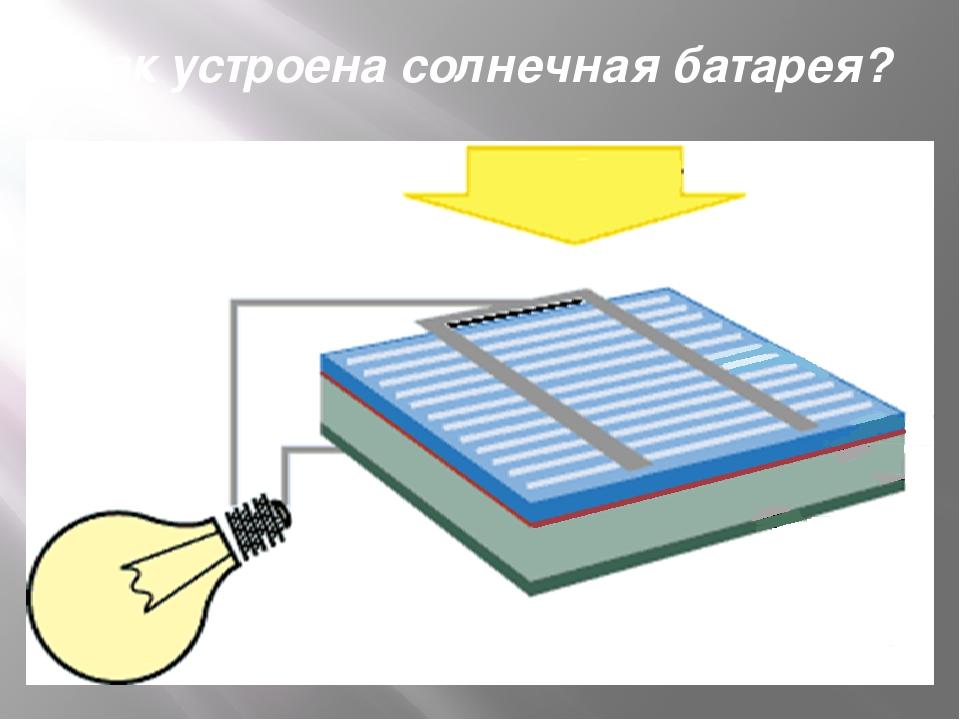 Как устроена солнечная батарея?