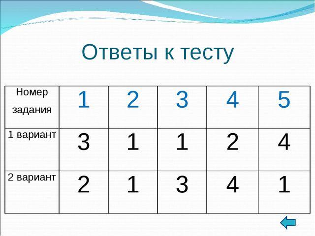 Ответы к тесту Номер задания12345 1 вариант31124 2 вариант21341