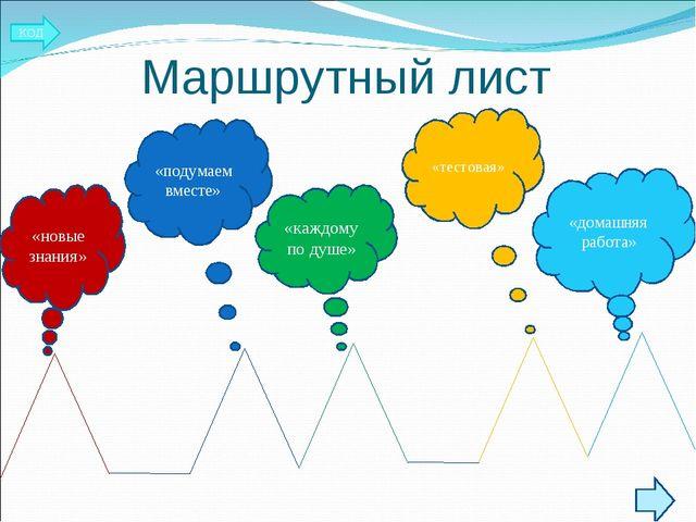 Маршрутный лист «новые знания» «подумаем вместе» «каждому по душе» «тестовая»...