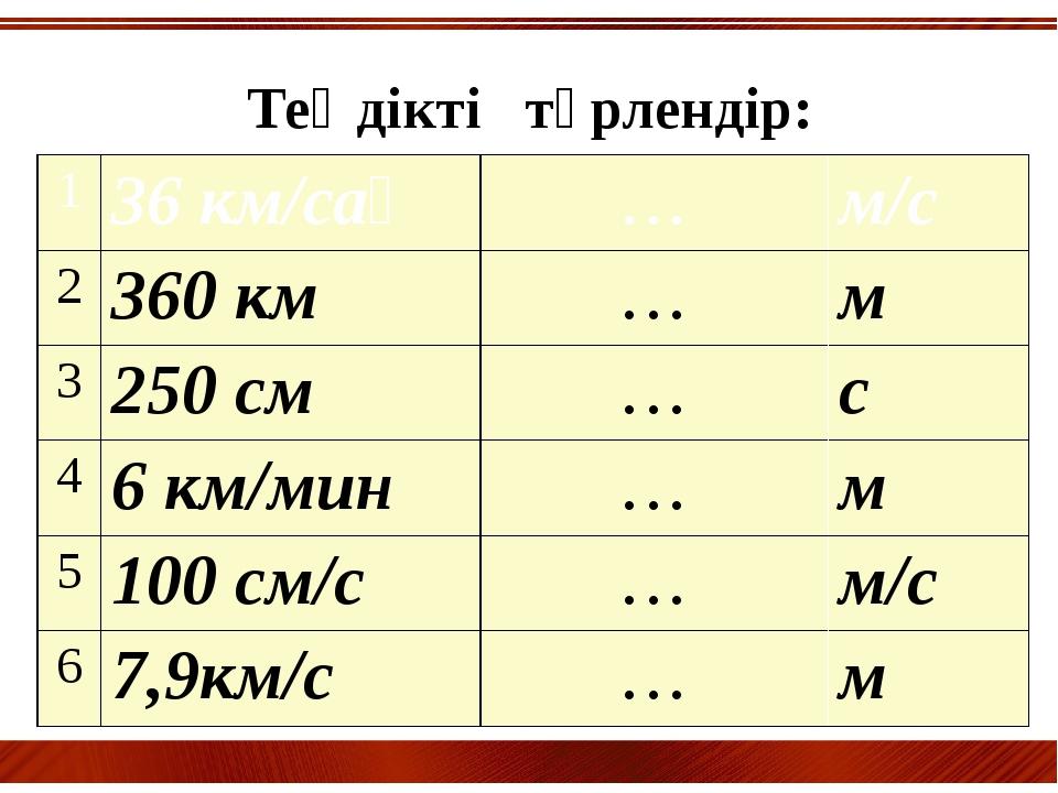 Теңдікті түрлендір: 1 36 км/сағ … м/с 2 360 км … м 3 250 см … с 4 6 км/мин …...