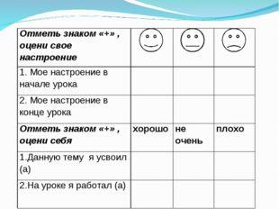 Отметь знаком «+» , оцени свое настроение  1. Мое настроение в начале урок