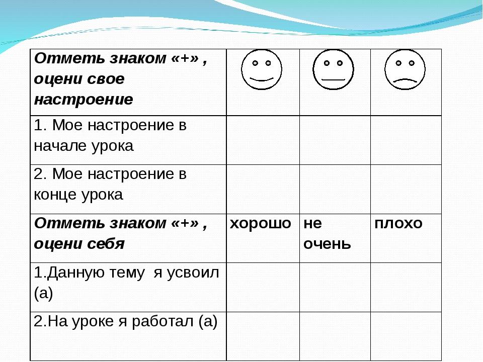 Отметь знаком «+» , оцени свое настроение  1. Мое настроение в начале урок...