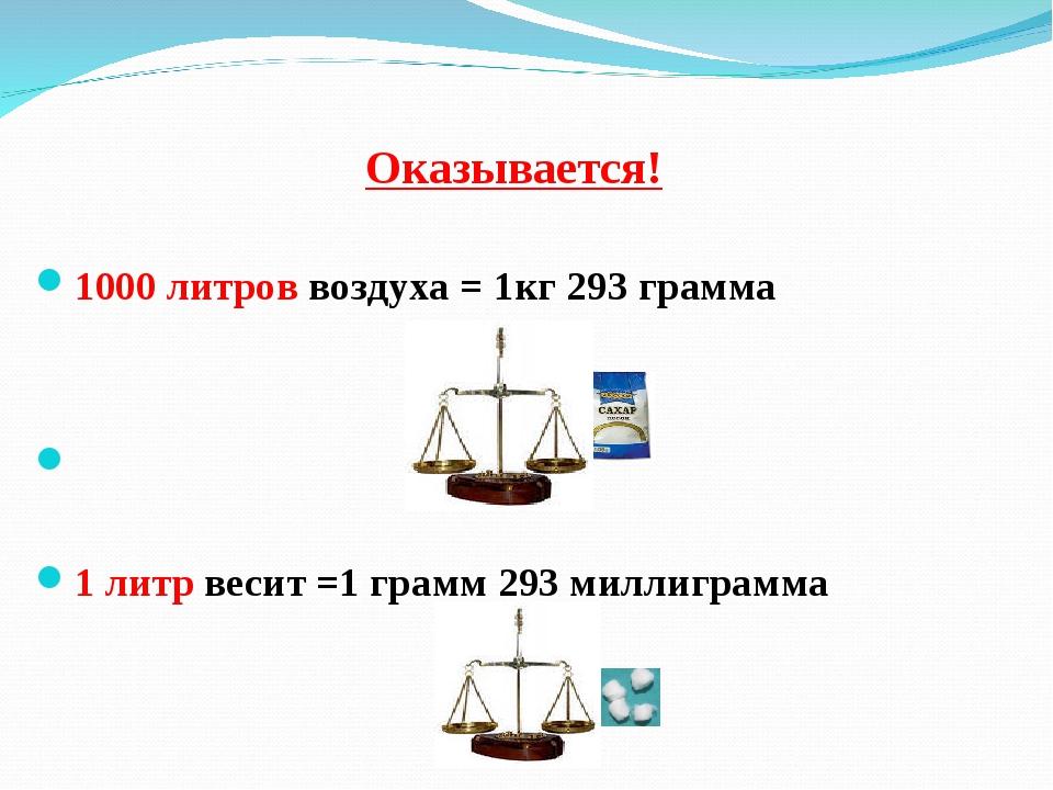 Оказывается! 1000 литров воздуха = 1кг 293 грамма 1 литр весит =1 грамм 293 м...
