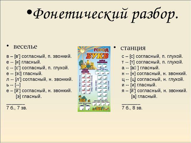 Фонетический разбор. веселье станция в – [в'] согласный, п. звонкий. е -- [и]...