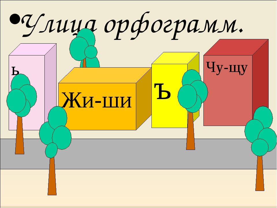 Улица орфограмм. ь Чу-щу ъ Жи-ши