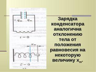 Зарядка конденсатора аналогична отклонению тела от положения равновесия на не