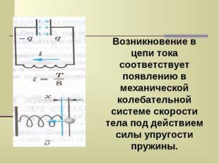 Возникновение в цепи тока соответствует появлению в механической колебательно