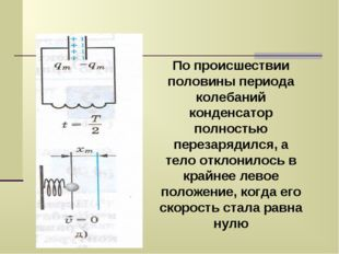 По происшествии половины периода колебаний конденсатор полностью перезарядилс