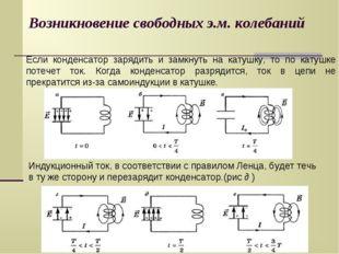 Возникновение свободных э.м. колебаний Если конденсатор зарядить и замкнуть н