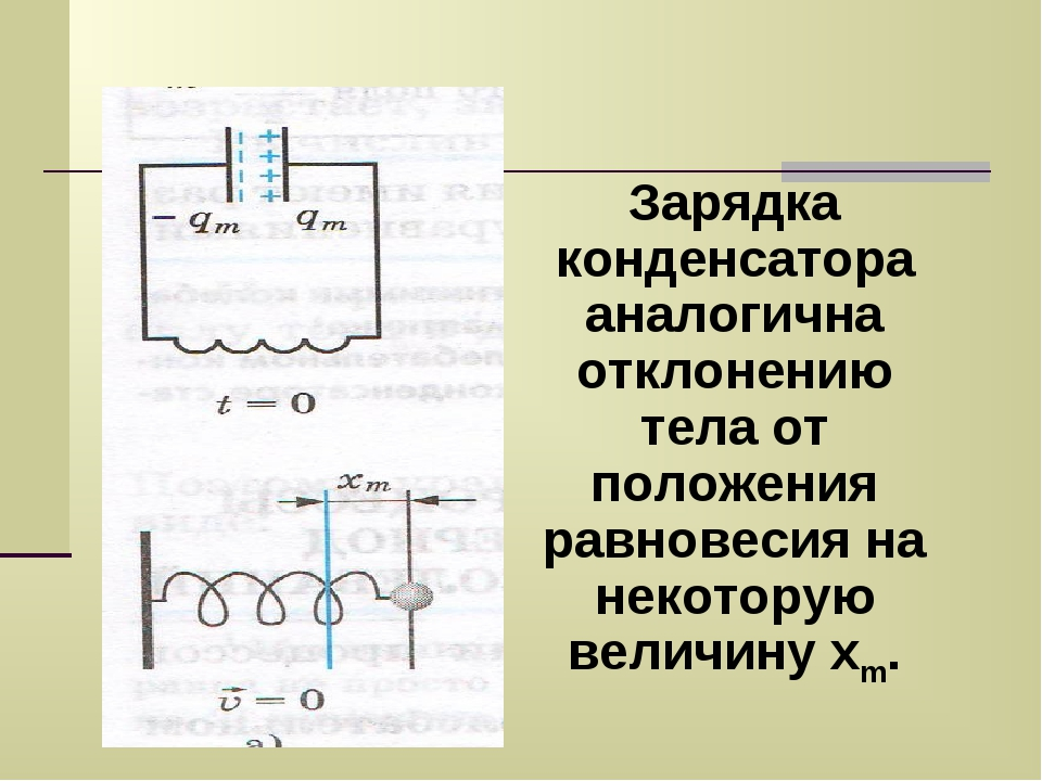 Зарядка конденсатора аналогична отклонению тела от положения равновесия на не...