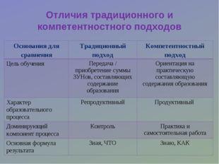 Отличия традиционного и компетентностного подходов Основания для сравненияТр
