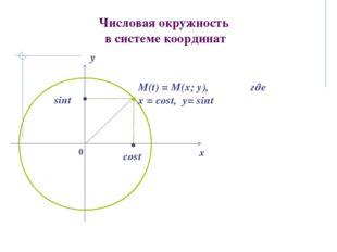 Числовая окружность в системе координат 0 x y cost sint М(t) = М(х; у), где х
