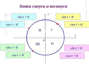 Знаки синуса и косинуса I II III IV sin t > 0 cos t > 0 sin t > 0 cos t < 0 s