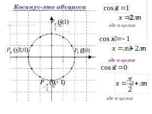 где n-целое где n-целое где n-целое Косинус-это абсцисса
