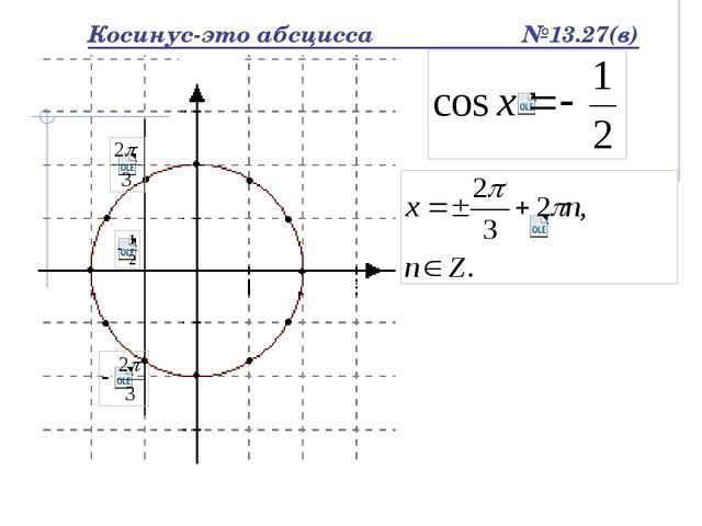 Косинус-это абсцисса №13.27(в)