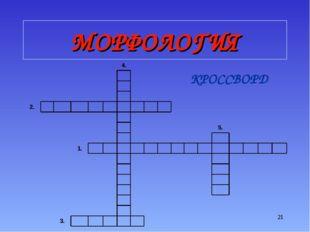 * МОРФОЛОГИЯ КРОССВОРД 4.