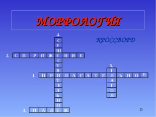 * МОРФОЛОГИЯ КРОССВОРД