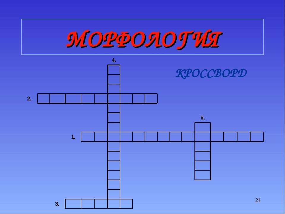 * МОРФОЛОГИЯ КРОССВОРД 4.  ...