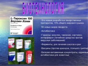 Это новые разработки лекарственных препаратов, 15% общего мирового рынка. 50