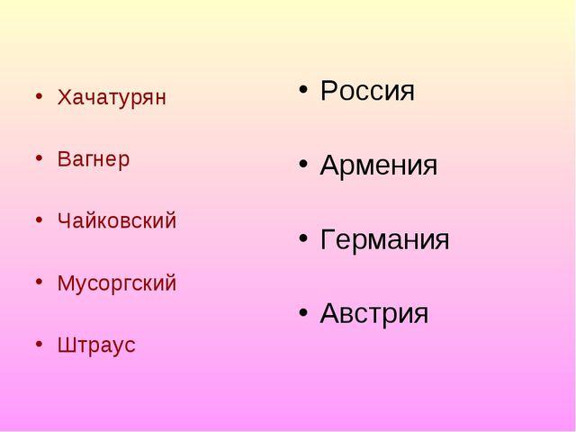 Хачатурян Вагнер Чайковский Мусоргский Штраус Россия Армения Германия Австрия